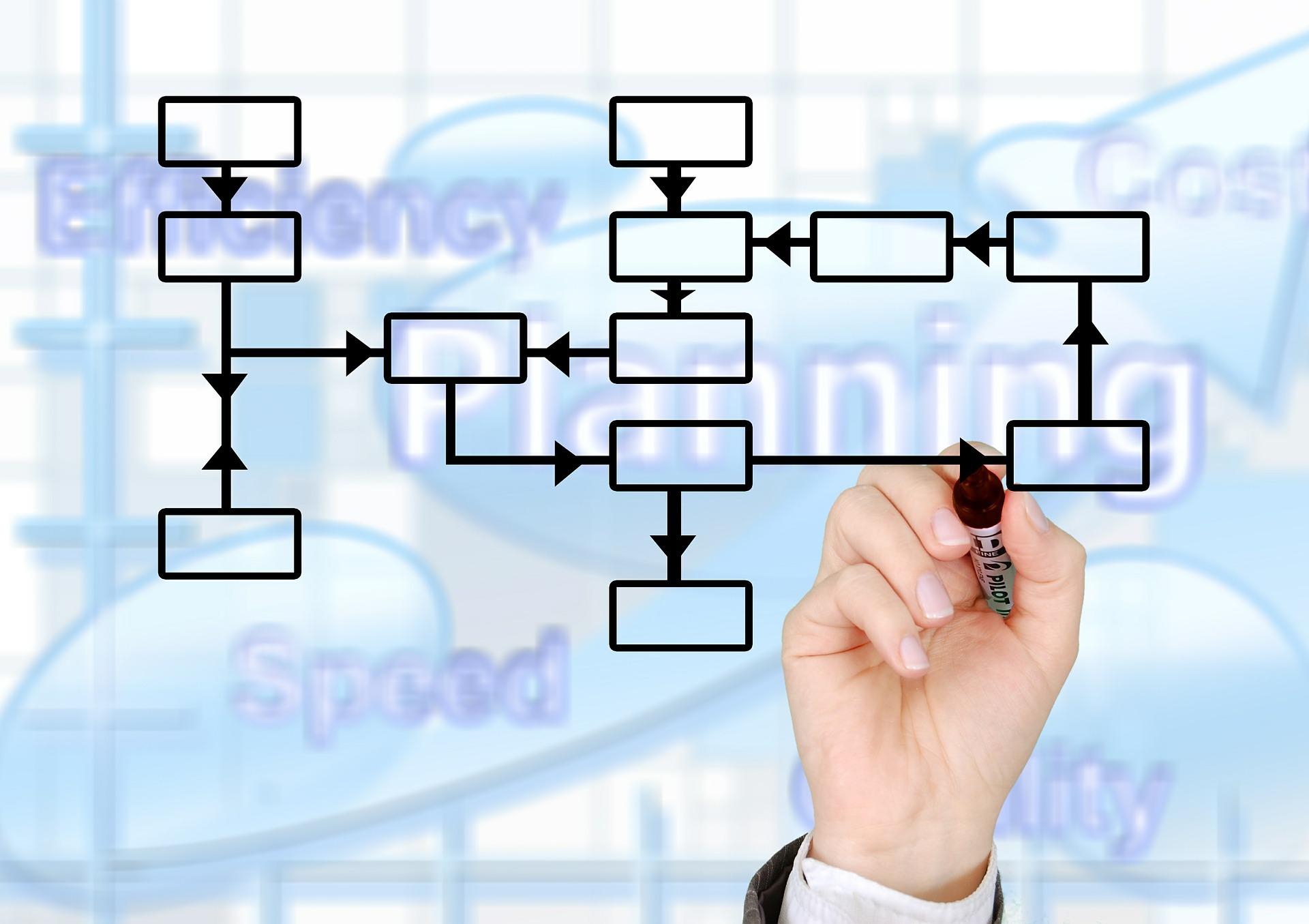 Проблемы классификации инфокоммуникационных услуг
